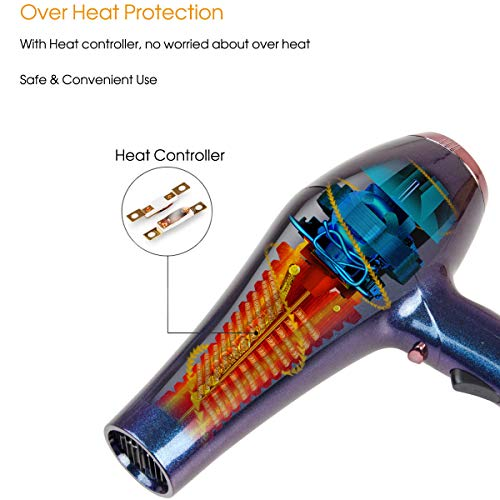 CONFU Professional Hair Dryer, 1875W Negative Ionic Hair Blow Dryer Fast Drying with 2 Speed & 3 Heat Setting, AC Motor with Diffuser, Comb & 2 Concentrator,ETL Certified by CONFU (Image #3)