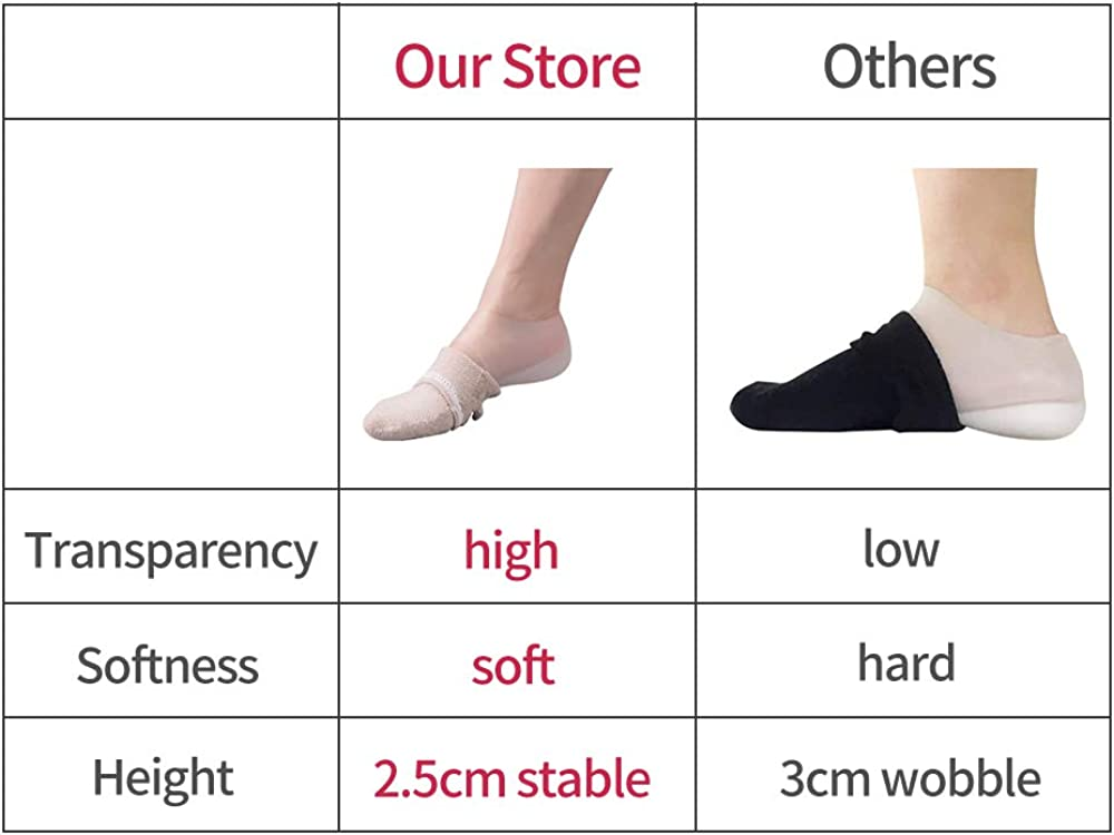 Plantar Fasciitis Inserts,Heal Dry Cracked Heels White Invisible Heel Lift Pads,Silicone Gel Inserts Socks with Holes,Heel Cups Height Increase Insole Achilles Tendinitis for Men /& Women