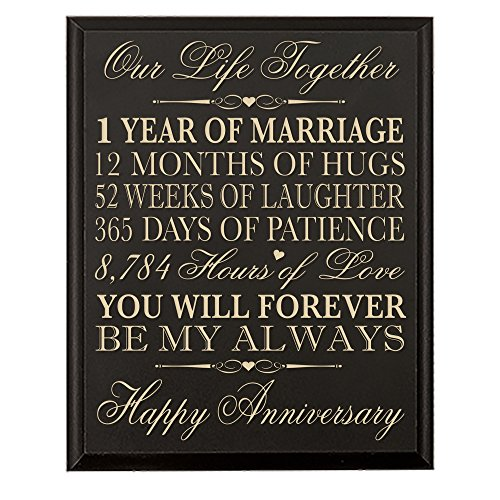 Lifesong Milestones 1st Wedding Anniversary Wall Plaque