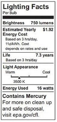TCP 1P301635K 16-watt PAR30 Floodlight, 3500-Kelvin