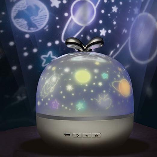 Mobestech Lámpara de proyector de cielo giratorio 360 universo de ...