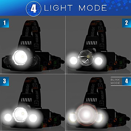Brightest and Best LED Headlamp 10000 Lumen flashlight - IMPROVED LED, Rechargeable 18650 headlight flashlights, Waterproof Hard Hat Light, Bright Head Lights, Running or Camping headlamps … by HONG (Image #4)