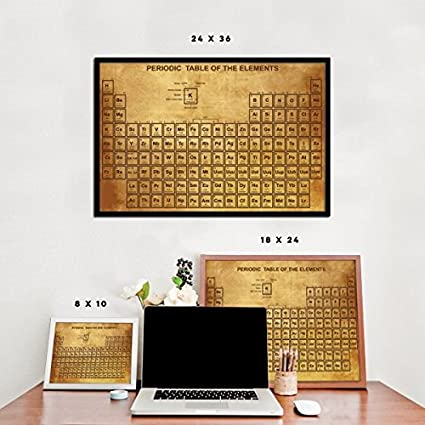 Amazon.com: Inspired Posters Vintage Periodic Table Poster Size 18x24:  Posters U0026 Prints