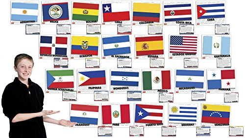Flags of Spanish Speaking Countries Bulletin Board Set]()