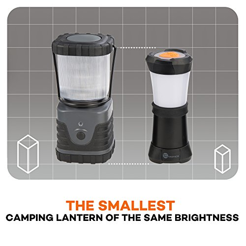 TaoTronics Camping Lantern, Versatile Battery Operated Lantern for Camping, Hiking and Emergency (Smartest Camp Lantern, Ultra Bright, Dimmable, 6 Lighting Modes with Battery Indicator)