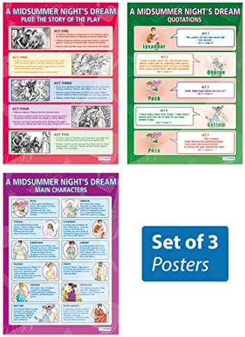 """A Midsummer Night's Dream Posters – Set of 3 