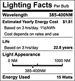 Onforu 2 Pack 15W LED Black Light Bulbs, BR30 E26