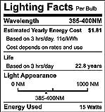 Onforu 2 Pack 15W LED Black Light Bulbs