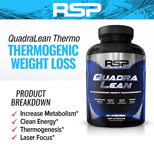 Fat burner pills for bodybuilding