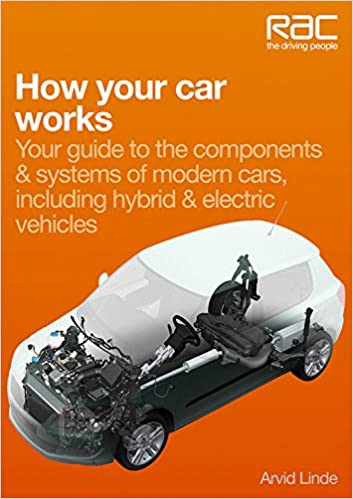 How Your Car Works Your Guide To The Components Systems
