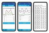 [Bluetooth Accelerometer+Inclinometer] BWT61CL