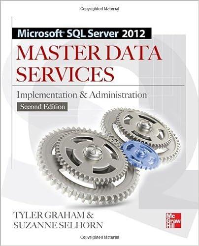 Microsoft 70-432 Ebook
