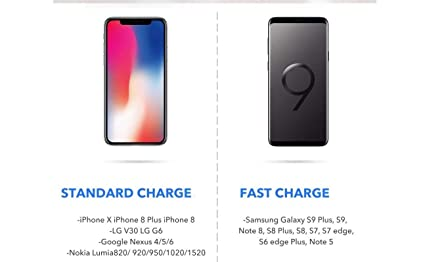 ... Charging Stand Fast charching with 2 coils Compatible iPhone Xs/Xs Max/Xr/X /8/8Plus Galaxy 9/9S/Note 8/8S Turbo Cargador: Cell Phones & Accessories