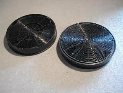 Dunstabzugshaube filter faber von acec alno verwendet arthur