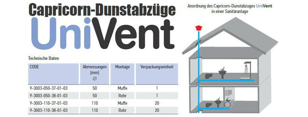 Entl/üftungshaube Dunsthut Dachentl/üfter Univent DN 110 110mm ins Rohr