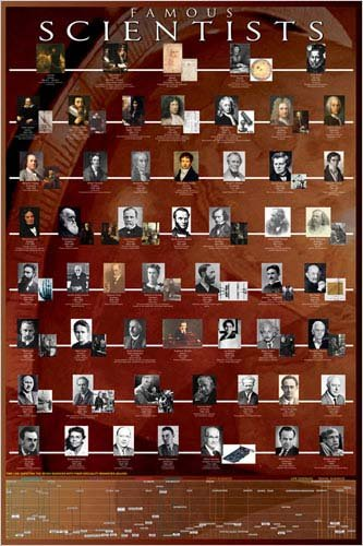 Famous Scientists, Poster Print