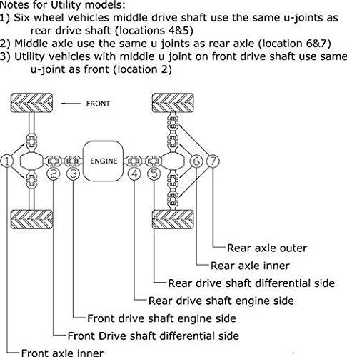 Rear Drive Shaft U-Joint Polaris Ranger RZR XP 900 2011 2012