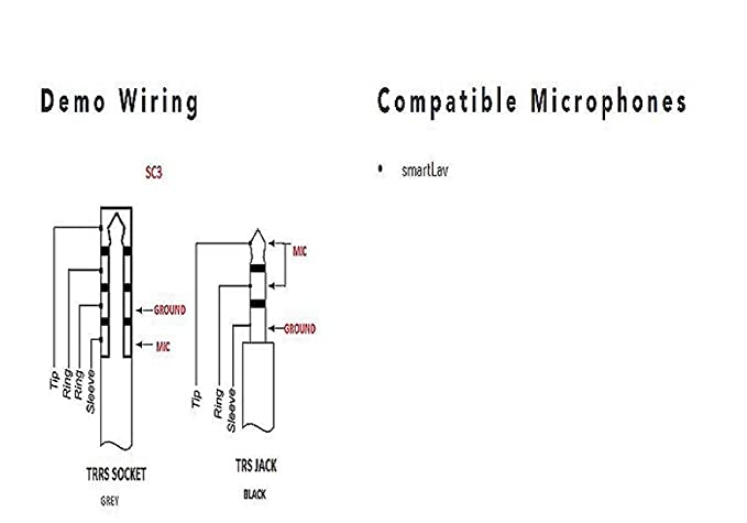 Rode TRRS auf TRS Adapter schwarz Xlr To Trs Wiring Diagram on