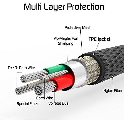 ULTRICS Cable Micro USB, Alta Velocidad Duradero Datos Sincronización y Carga Rápida, Trenzado de Nylon Línea para Samsung Galaxy S7 Edge, Nokia, Nexus, LG, ...