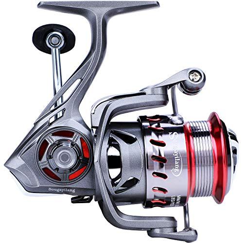 Bestselling Fishing Reels
