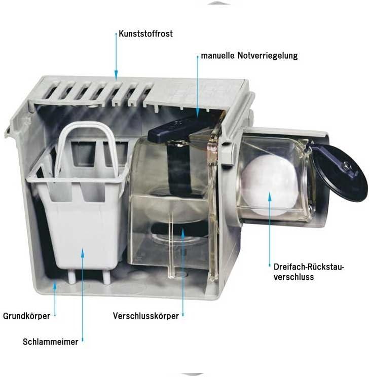 RUG Kellerablauf DN110 R/ückstauverschlu/ß Ablauf R/ückstauklappe Rattenstop Zulaufstutzen