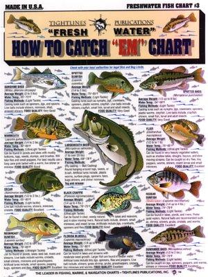 Fishermans Freshwater Fish Chart #3 (Fish Chart)