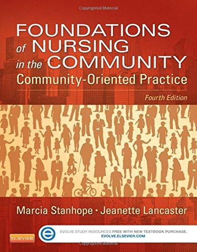 Foundations Of Nursing In Community