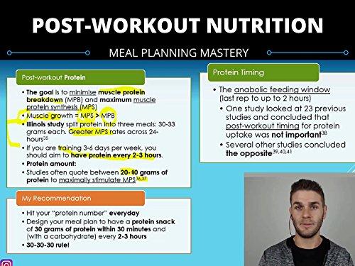 (Fundamentals--Post-Workout Nutrition)