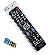 HQRP Remote Control for Samsung 4K SUHD JS9000 JS9500 Series UN65JS9000FXZA UN55JS9000FXZA UN48JS9000FXZA UN65JS9500FXZA LCD LED HD Smart TV + HQRP Coaster