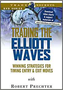 Entry and exit strategies for day trading