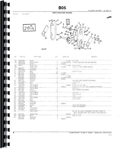 John Deere 31 Rotary Tiller Parts Manual