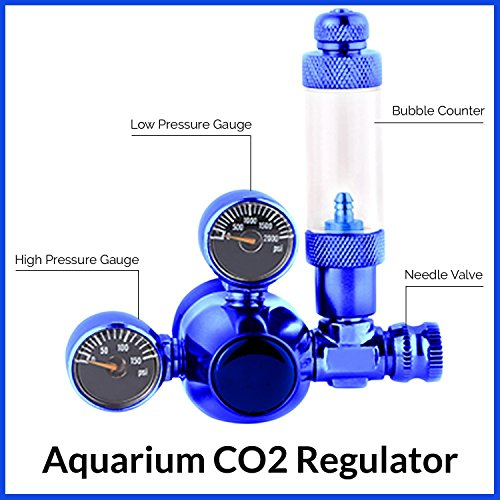 Aquarium CO2 Regulator - Mini Stainless Steel Dual Gauge Display Bubble Counter & Check Valve w/ Solenoid 110V Fits Standard US Tanks - LP150 PSI - HP2000 PSI Accurate & Easy to Adjust Comes w/ Tools