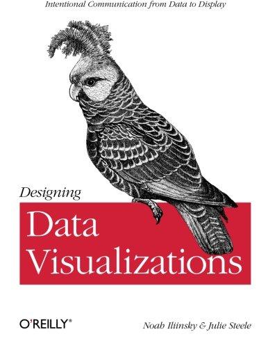 Designing Data Visualizations: Representing Informational Relationships (Best Data Visualization Websites)