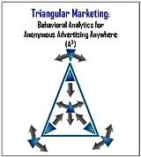 Triangular Marketing: Behavioral Analytics for Anonymous Advertising Anywhere