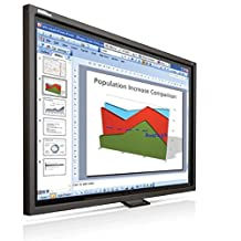 Smart Board Interactive Display Overlay Sbid-l465 - Touchscreen 65 Inch