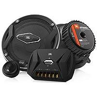 JBL GTO-509C GTO-509C 5.25 2-Way 225W RMS Component Speaker Set