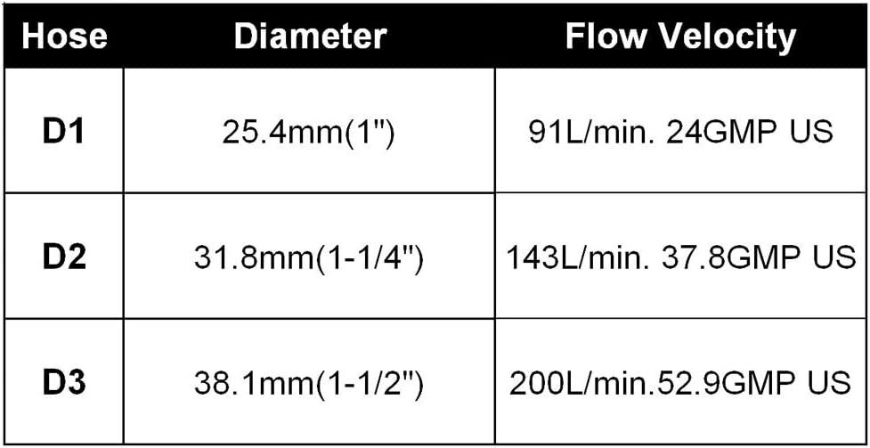 SUNERLORY Seewasserfilter-Rafting Abdeckung entfernen K/ühlboot-Ansaugrohrsystem Mehrfachschnittstelle Abflusspumpenreiniger Zubeh/ör Einfache Installation Schmutzf/änger Dauerhafter Ersatz