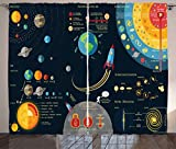 Lunarable Galaxy Curtains, Composition of Universe Infographics as Solar System Planets Sun and Moon Big Bang, Living Room Bedroom Window Drapes 2 Panel Set, 108 W X 90 L inches, Multicolor