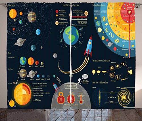 Lunarable Galaxy Curtains, Composition of Universe Infographics as Solar System Planets Sun and Moon Big Bang, Living Room Bedroom Window Drapes 2 Panel Set, 108 W X 90 L inches, Multicolor by Lunarable