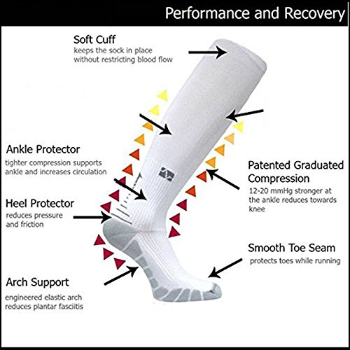 Vitalsox VTW0316 Race Day, Ladies Patented Graduated Compression Odor Resistant Running, Training, Recovery Socks (1 pair Women's), Small, Black by Vitalsox (Image #7)