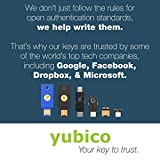 Yubico Security Key - U2F and