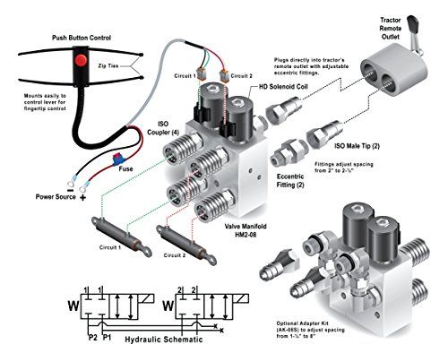 Review Hydraulic Multiplier, SCV Splitter