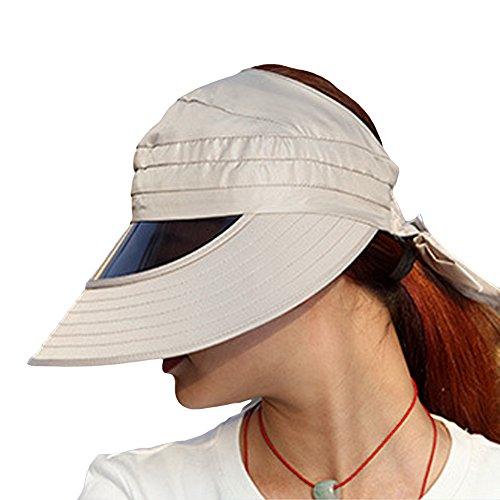 LOCOMO Transparent Plastic Sunglasses Brim Visor Wide Brim Hat Cap FFH202BEI (Plastic Hat Transparent)