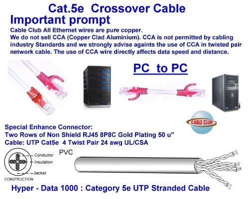 48 Ft Cat5e 350Mhz Ethernet Crossover Cable