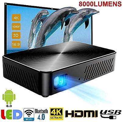 Mini proyector de películas, proyector portátil de Alta definición ...