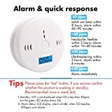 CO Detector, Zomma Carbon Monoxide Alarm Detector Battery Operated Carbon Monoxide Monitor Alarm with Digital Display, Peak Level Reading, Loud 85 dB Alarm for Home