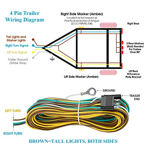 SUZCO 25 Foot 4 Wire 4-Flat Trailer Light Wiring Harness Extension on 4 pin trailer lights, 4 pin wire connector, 4-way trailer light diagram, 7 pin trailer connector diagram, 4 pin trailer connector, 71 ford ignition switch diagram,