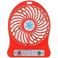 Fabal Portable Rechargeable LED Light Fan Air Cooler Mini Desk USB 18650 Battery Fan (Red)