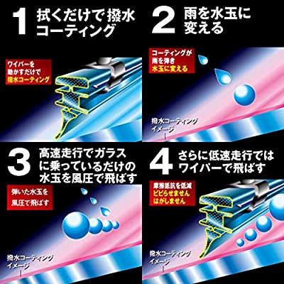 Piaa Silicona limpiaparabrisas Recambio 28