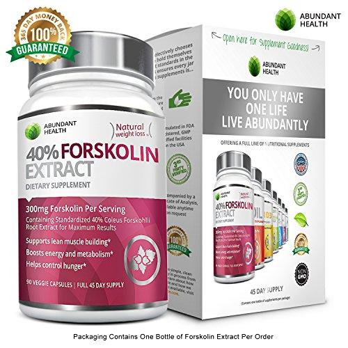 Forskolin Dietary Supplement Metabolism Forskohlii